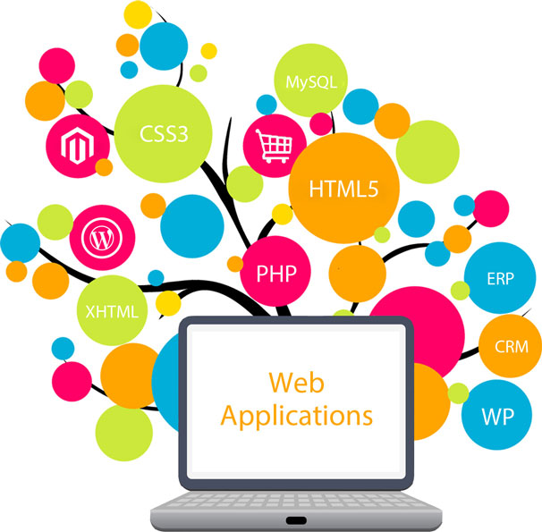 image of web apps