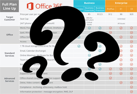 image of office 365 plans with question marks